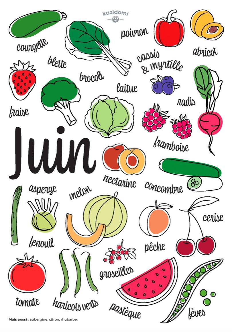 fruits et légumes Juin